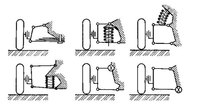 Схема расчета подвески