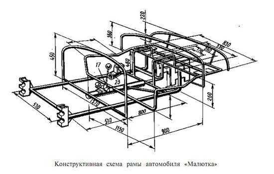 Для изготовления рам используются не только трубы, но и прокат различных профилей.  Наглядным примером может служить...